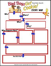 Bad Boys Get Cookie Character Map